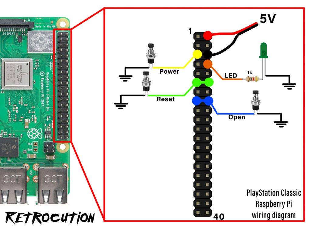 playstation classic retropie image and wiring diagram